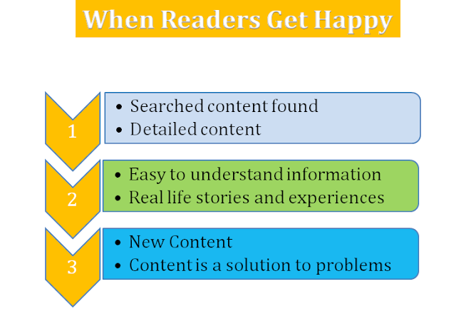 When readers get happy