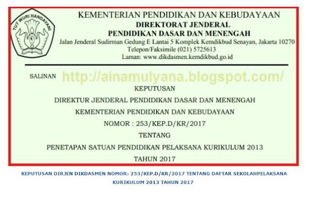 KEPUTUSAN DIRJEN DIKDASMEN TENTANG DAFTAR SEKOLAH PELAKSANA KURIKULUM 2013 TAHUN 2017 SE INDONESIA