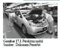 Dampak Negatif dan Positif Kerjasama Ekonomi Internasional Bagi indonesia
