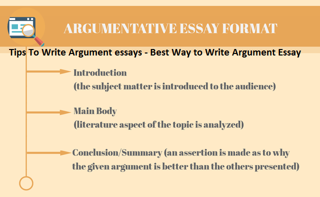 arguementative essay on