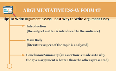 Best Online Essay Website