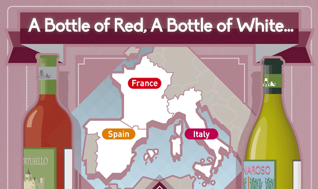 Image: A Bottle of Red, A Bottle of White: A Wine Map of Southern Europe