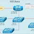 Configure NTP on a Cisco router