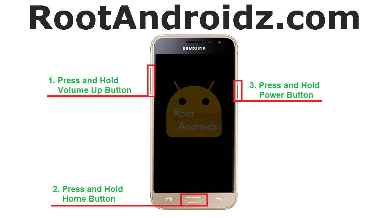 How to Root Galaxy J3 2016 SM-J320F | Root Galaxy J7 SM-J320F