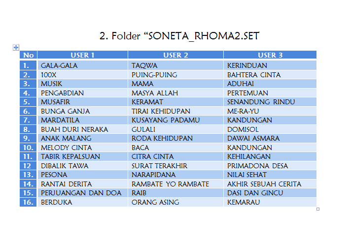 Download Lagu Dangdut Terbaru Agustus 2012 - Bursa Lagu
