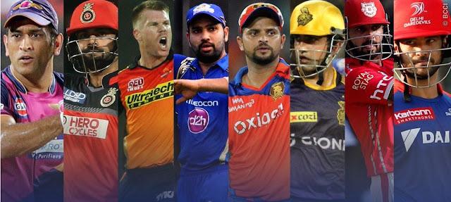 IPL 2017 scoreboard rankings