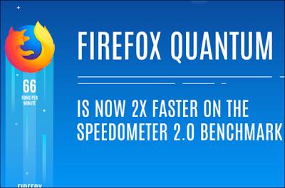 موزيلا تطلق النسخة التجريبة من المتصفح السريع Firefox Quantum