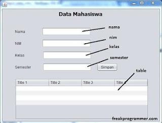 cara menyimpan data ke database dari Netbeans