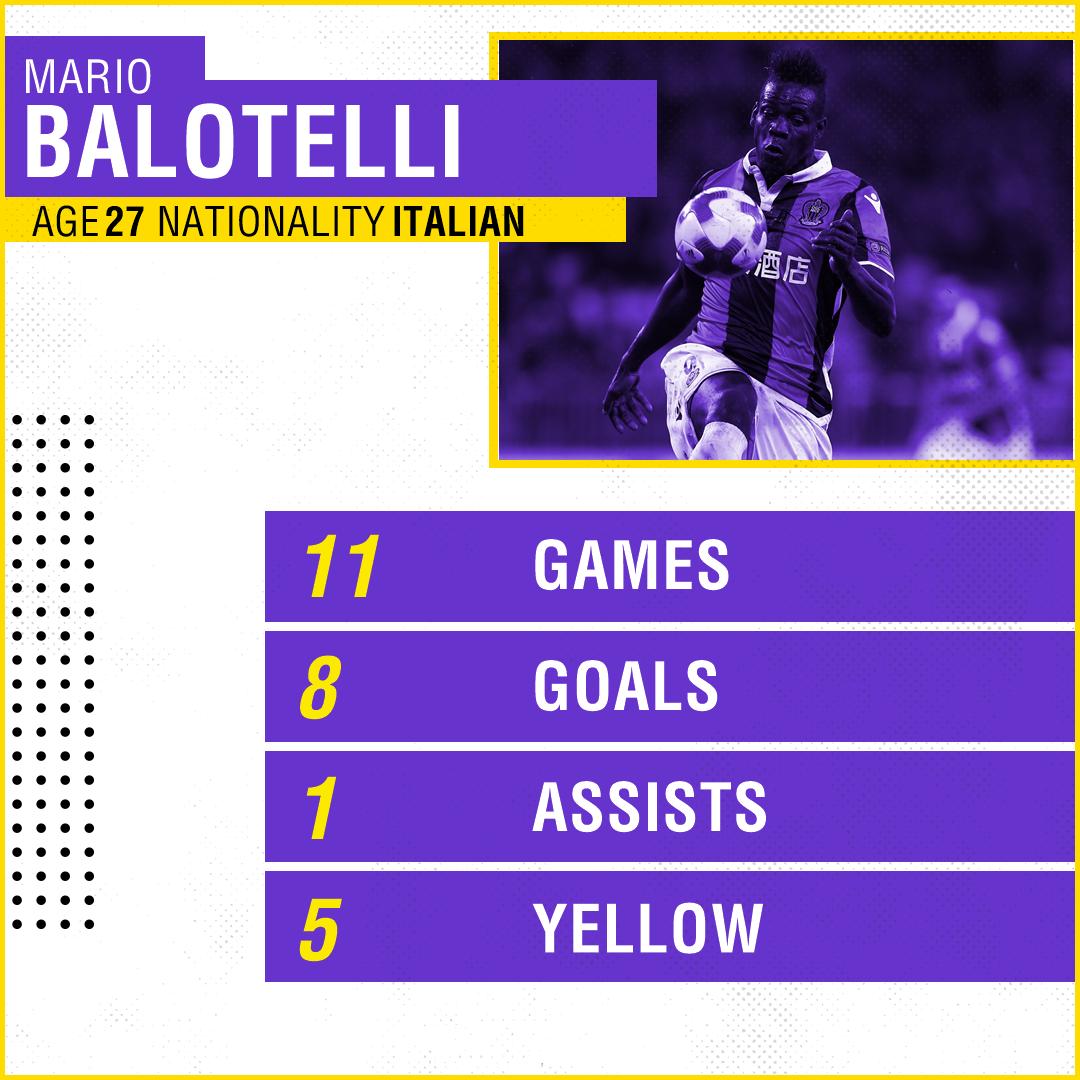 Super-Mario-Balotelli-da-tro-lai-1