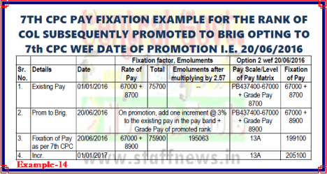 7th-cpc-pay-fixation-example-14