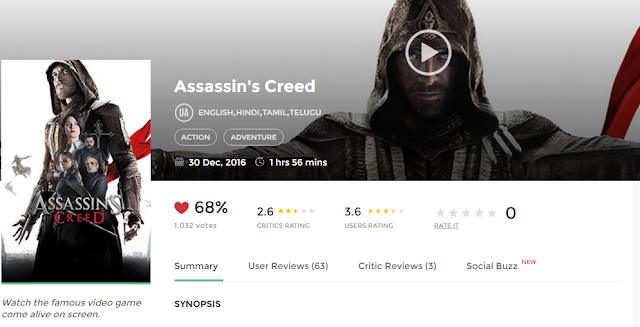 Assassin's Creed (2016) Hindi Dubbed Movie 700mb 300MB Download