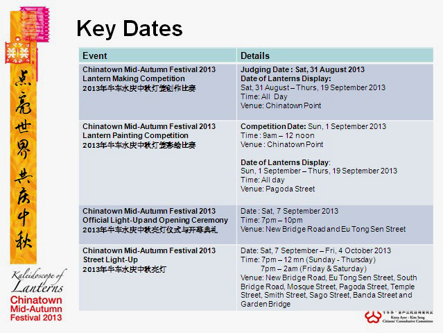 Blog To Express: Chinatown Mid Autumn Festival 2013