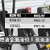 7月13日至19日燃油价格出炉!燃油全面涨价!
