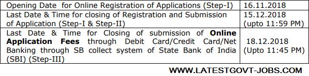 last date of apply online in ESIC