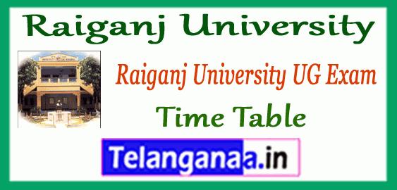 Raiganj University 1st 2nd 3rd BA B.Sc B.Com UG Exam Time Table Admit Card Result