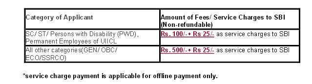 Fees Details United India Insurance Recruitment 2017