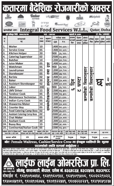 Jobs in Qatar for Nepali, Salary Up to Rs 72,500
