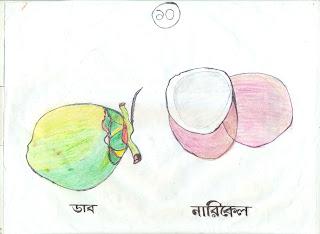 কবি আমিরুজ্জামান এর আঁকা বিভিন্ন ছবি
