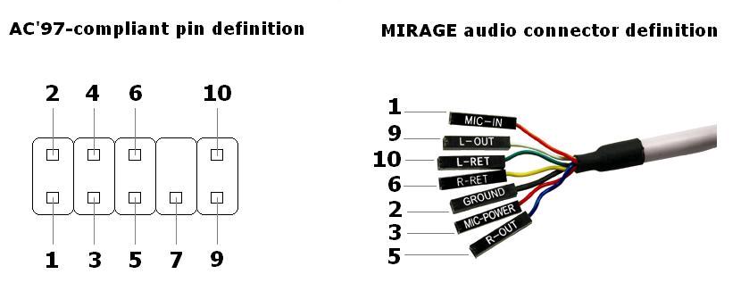 arielsanchezmora: front panel audio connections for