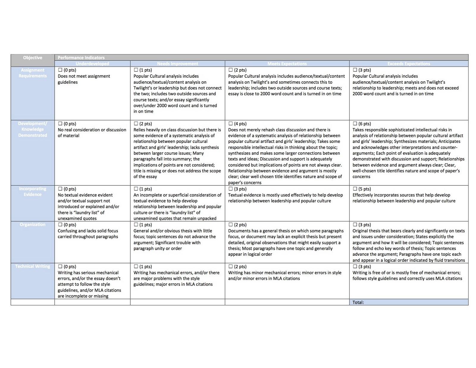 modern western civilization essay topics thedruge788 web fc2 com modern western civilization essay topics