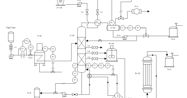 flowchart maker  how to read piping and instrumentation