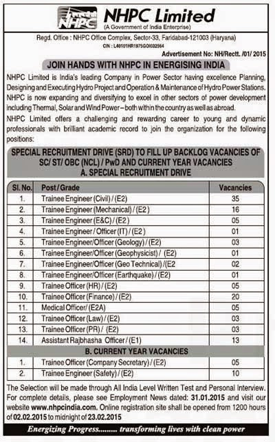 National Hydroelectric Power Corporation (NHPC) Limited Engineers vacancies