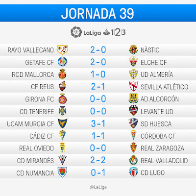 LaLiga 1|2|3 2016-2017: Jornada 39