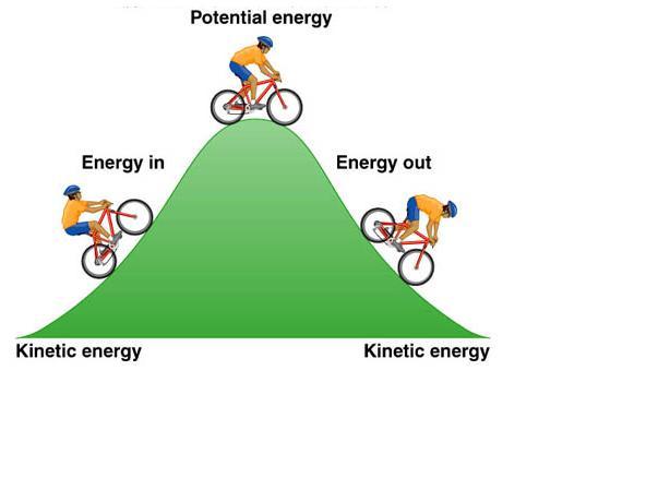relationship between mechanical work power and energy