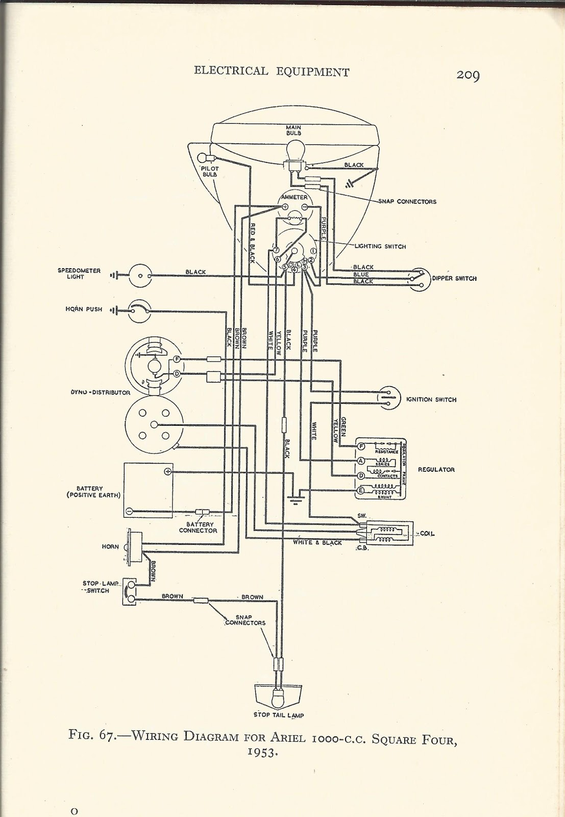Ariel Motorcycle Wiring Diagram - Technical Diagrams on