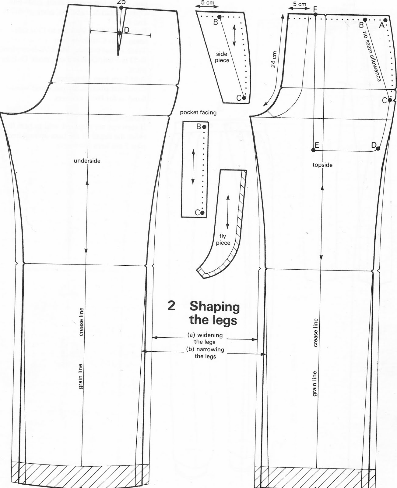 A Tailor Made It Trouser Pattern Shapes