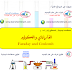 الفاراداي والكولوم Faraday and Coulomb