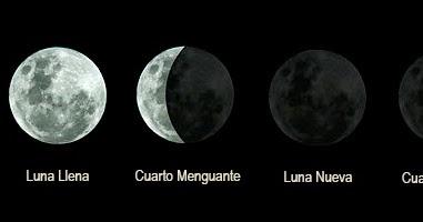 Nexo Cielo Tierra Las Cuatro Fases Lunares Parte 3