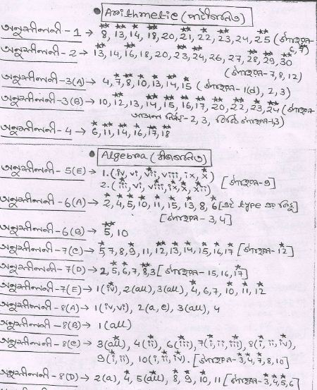 Download Madhyamik(WBBSE) MATHEMATICS Suggestion 2016 by