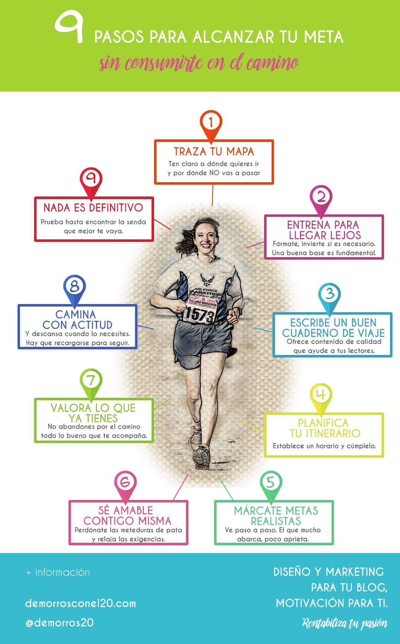 9-pasos-para-alcanzar-metas-infografia