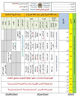 توزيع مجالي المستوى الثاني الوحدة السادسة مرجع في رحاب اللغة لعربية