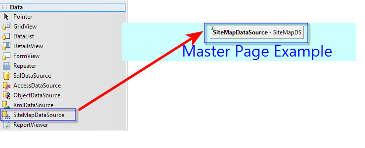 Fig 6. Adding SiteMapDataSource to the Form