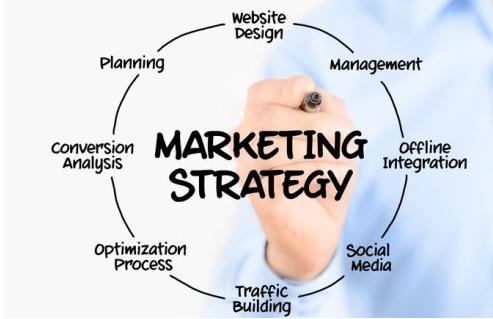 Estrategias de Marketing: Definiciones y Conceptos