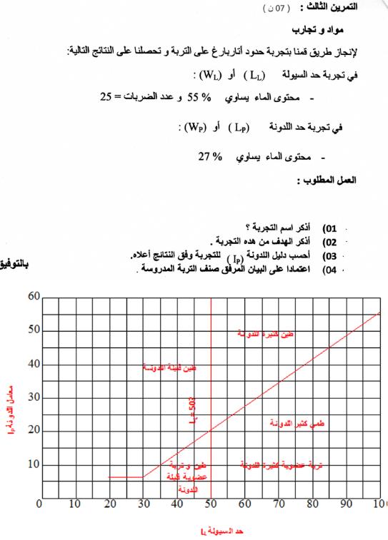 امتحان في الهندسة المدنية للثلاثي الأول للثانية ثانوي