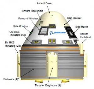 space crew transit vehicle -#main