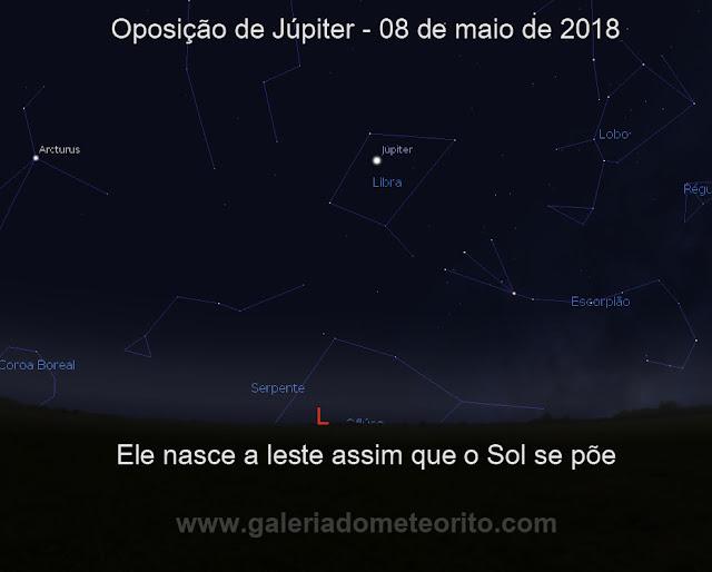 Oposição de Júpiter 2018 - ele nasce a leste ao anoitecer, na constelação de Libra