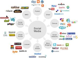 Digital Marketing agency in Delhi, Social Media Optimization, Social Media Optimization services, Social media optimizations Companies, Social media optimizations service