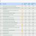 ترتيب الجامعات الجزائرية حسب تصنيف webometrics لسنة 2017