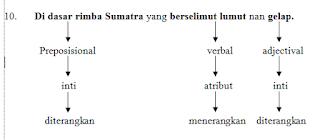 Siska Ruli Setiawati 24 Sambungan Tugas Sintaksis 2
