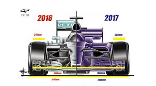 2017 New cars of Formula 1 2016 Design F1 vs 20117 Design F1 Front