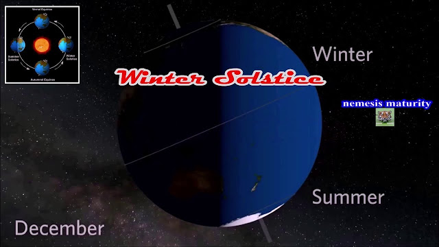Winter Solstice 2018 the Shortest Day of the Year
