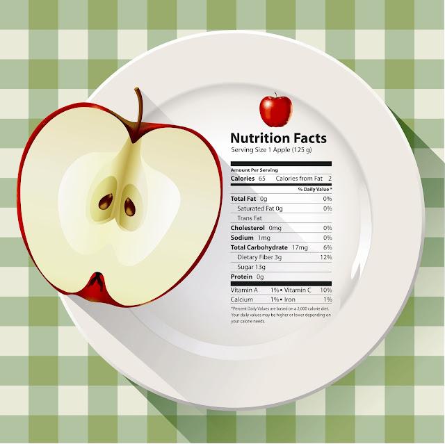 Giá trị dinh dưỡng trong quả táo