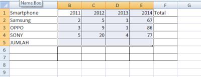 Rumus penjumlahan Otomatis pada Microsoft Excel 2007