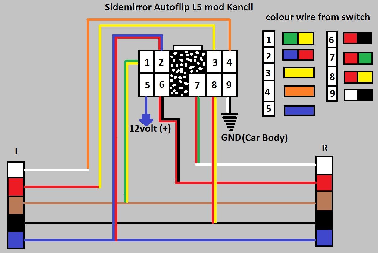 l5 side mirror wiring diagram - wiring diagram & schematics studebaker  wiring diagram on studebaker wheels
