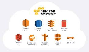 AWS cloud computing division