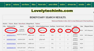 Ration card online check kaise kare